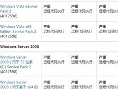 Win7系统怎么安装补丁MS17-010?Win7系统安装补丁MS17-010的方法