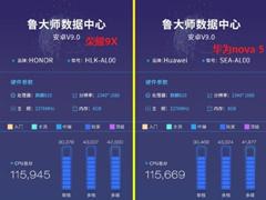 鲁大师公布荣耀9X/华为nova 5综合跑分成绩