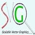 SVGToImage(批量SVG转图片工具) V1.0 绿色版