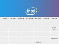 i9處理器哪個型號好?2019年i9處理器天梯圖分享