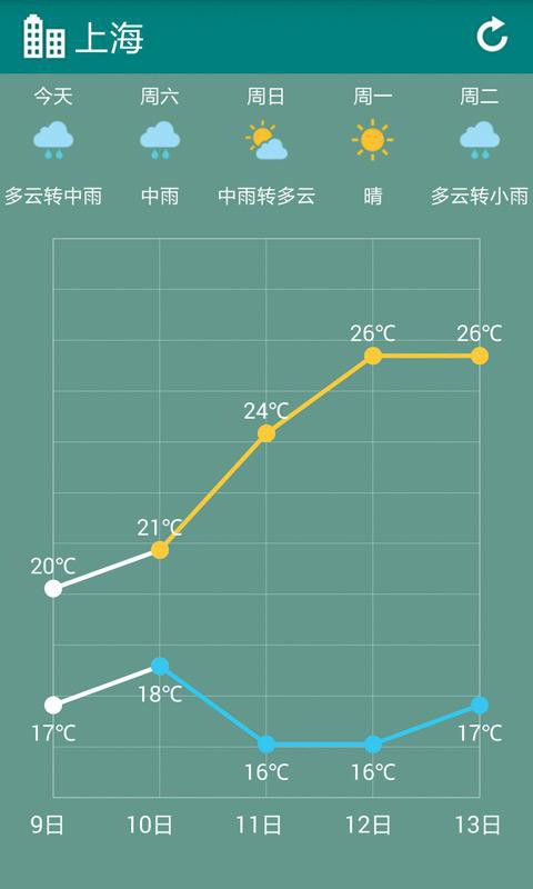 中华万年历 v3.1.1