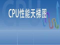 2019年10月最新CPU天梯图 桌面级处理器天梯图