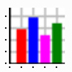 临床医师统计学助手 V10.1 绿色版