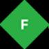 Fiddler(HTTP抓包工具) V5.0.20204.45441 汉化版